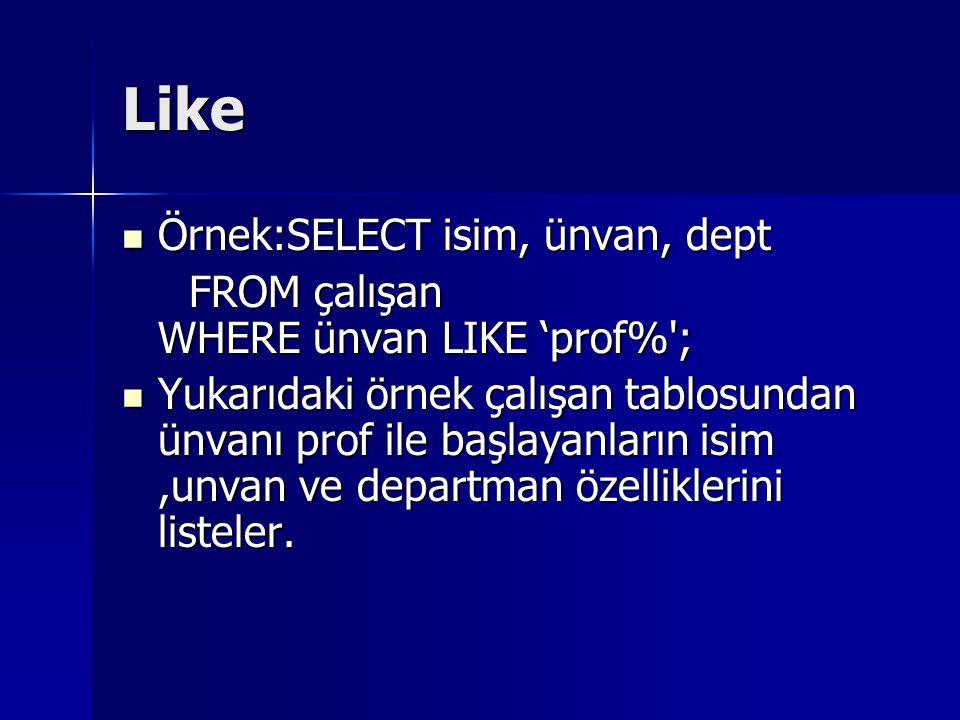 Like Örnek:SELECT isim, ünvan, dept Örnek:SELECT isim, ünvan, dept FROM çalışan WHERE ünvan LIKE 'prof% ; FROM çalışan WHERE ünvan LIKE 'prof% ; Yukarıdaki örnek çalışan tablosundan ünvanı prof ile başlayanların isim,unvan ve departman özelliklerini listeler.