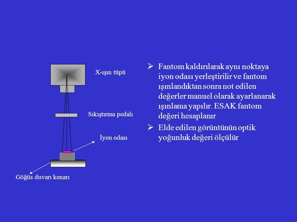  Fantom kaldırılarak aynı noktaya iyon odası yerleştirilir ve fantom ışınlandıktan sonra not edilen değerler manuel olarak ayarlanarak ışınlama yapıl