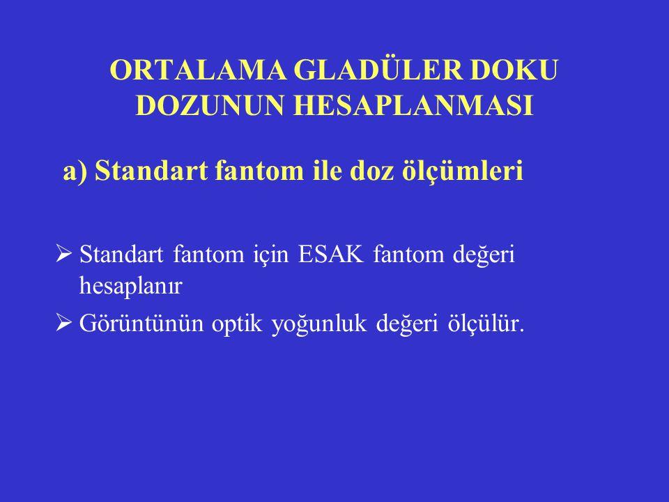 ORTALAMA GLADÜLER DOKU DOZUNUN HESAPLANMASI a) Standart fantom ile doz ölçümleri  Standart fantom için ESAK fantom değeri hesaplanır  Görüntünün opt