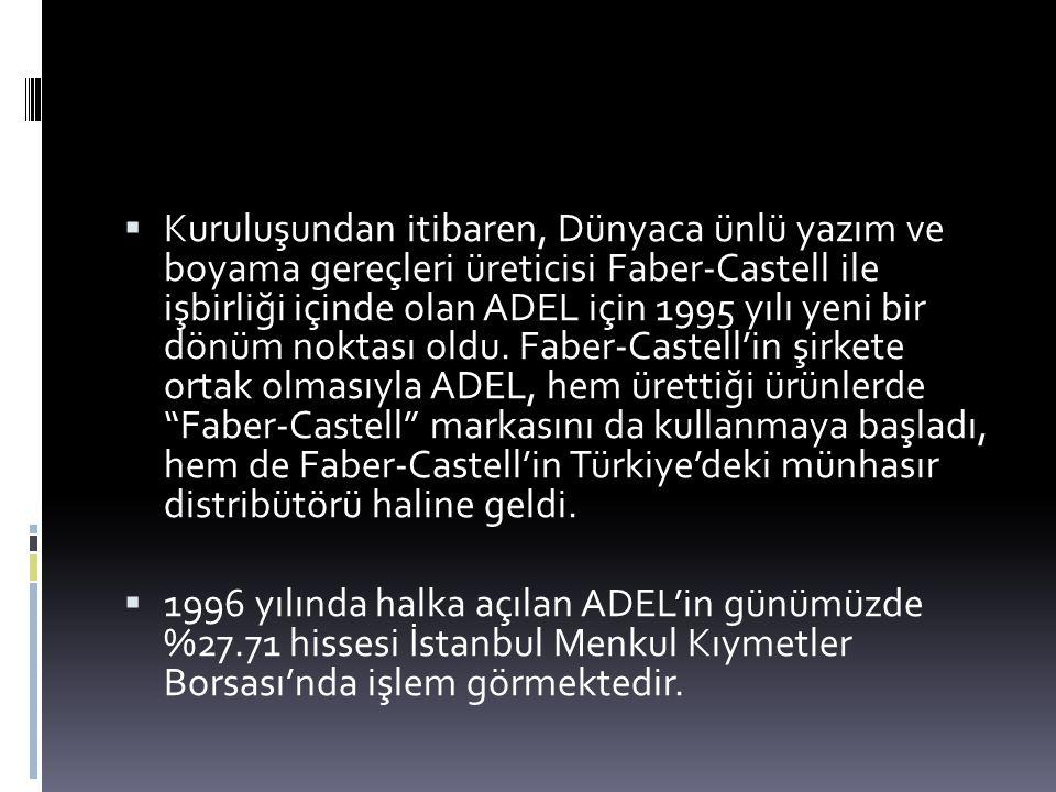  Kuruluşundan itibaren, Dünyaca ünlü yazım ve boyama gereçleri üreticisi Faber-Castell ile işbirliği içinde olan ADEL için 1995 yılı yeni bir dönüm n