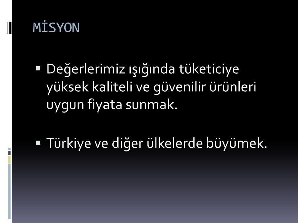 MİSYON  Değerlerimiz ışığında tüketiciye yüksek kaliteli ve güvenilir ürünleri uygun fiyata sunmak.  Türkiye ve diğer ülkelerde büyümek.