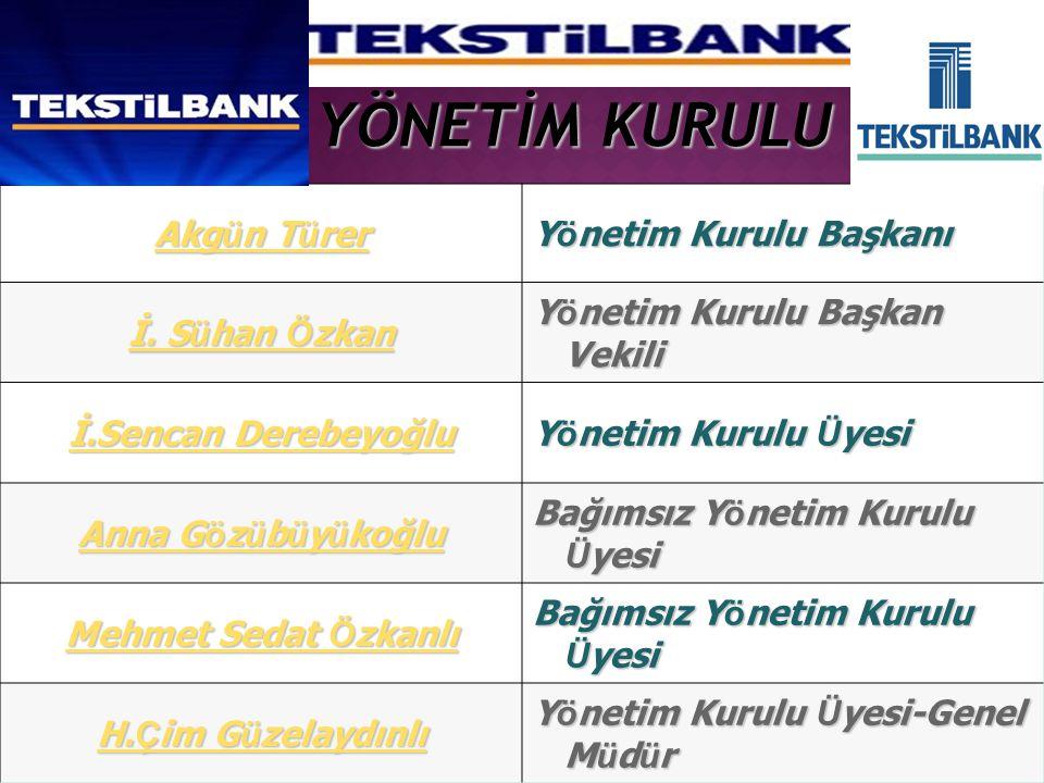 Tekstil Bankası A.Ş.Tekstil Bankası A.Ş.