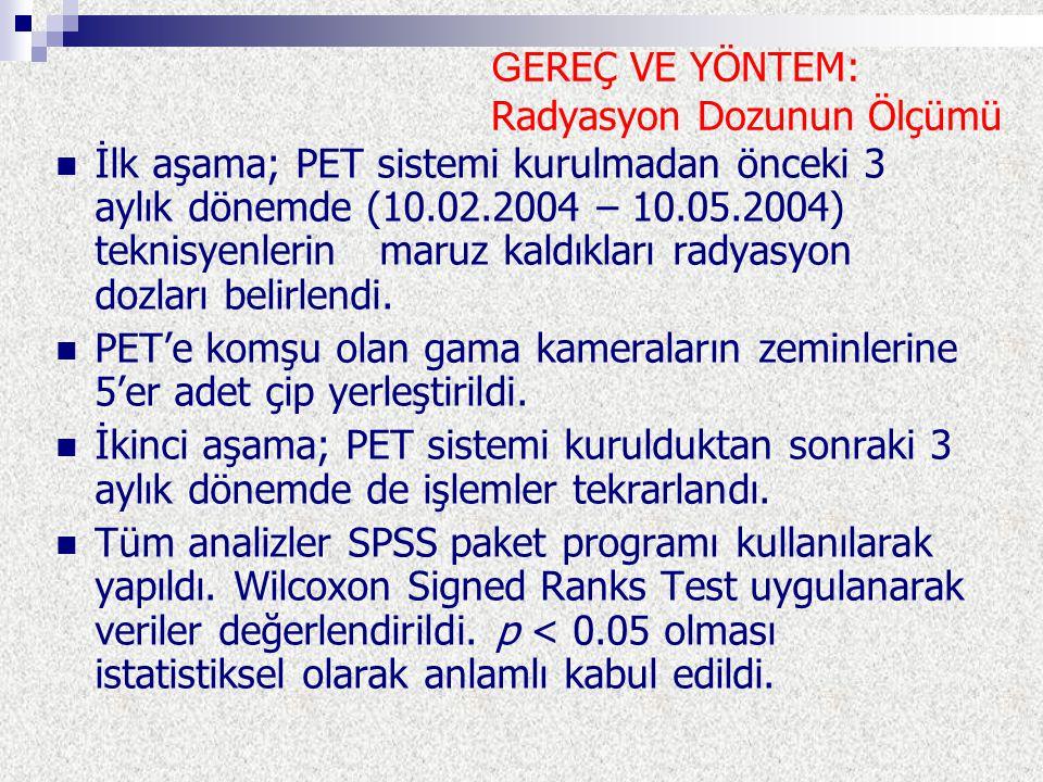 İlk aşama; PET sistemi kurulmadan önceki 3 aylık dönemde (10.02.2004 – 10.05.2004) teknisyenlerin maruz kaldıkları radyasyon dozları belirlendi. PET'e