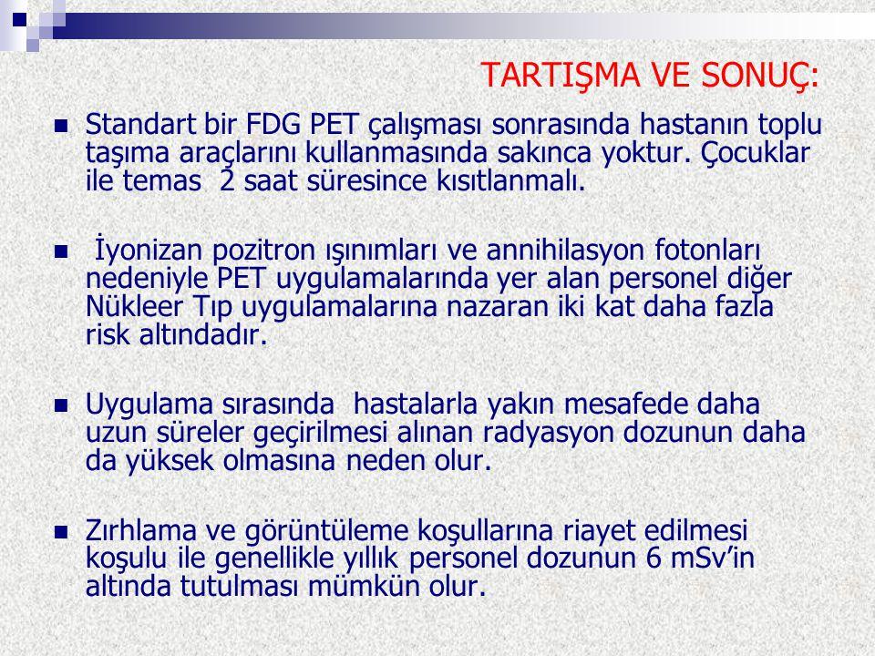 Standart bir FDG PET çalışması sonrasında hastanın toplu taşıma araçlarını kullanmasında sakınca yoktur. Çocuklar ile temas 2 saat süresince kısıtlanm