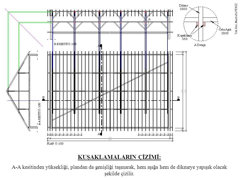 KUŞAKLAMALARIN ÇİZİMİ: A-A kesitinden yüksekliği, plandan da genişliği taşınarak, hem aşığa hem de dikmeye yapışık olacak şekilde çizilir. Tek.Res. Mu