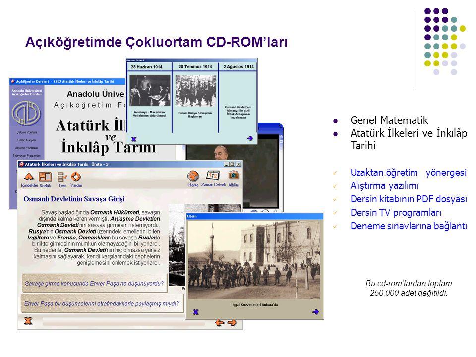 Açıköğretimde Çokluortam CD-ROM'ları Genel Matematik Atatürk İlkeleri ve İnkılâp Tarihi Uzaktan öğretim yönergesi Alıştırma yazılımı Dersin kitabının