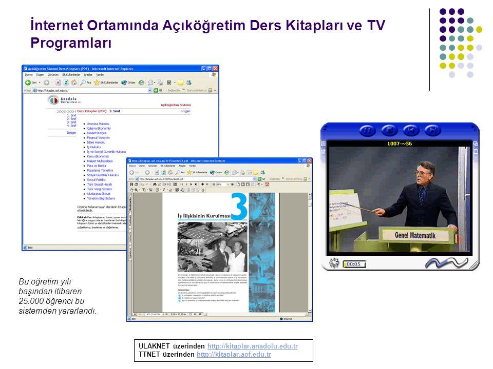 İnternet Ortamında Açıköğretim Ders Kitapları ve TV Programları ULAKNET üzerinden http://kitaplar.anadolu.edu.trhttp://kitaplar.anadolu.edu.tr TTNET ü