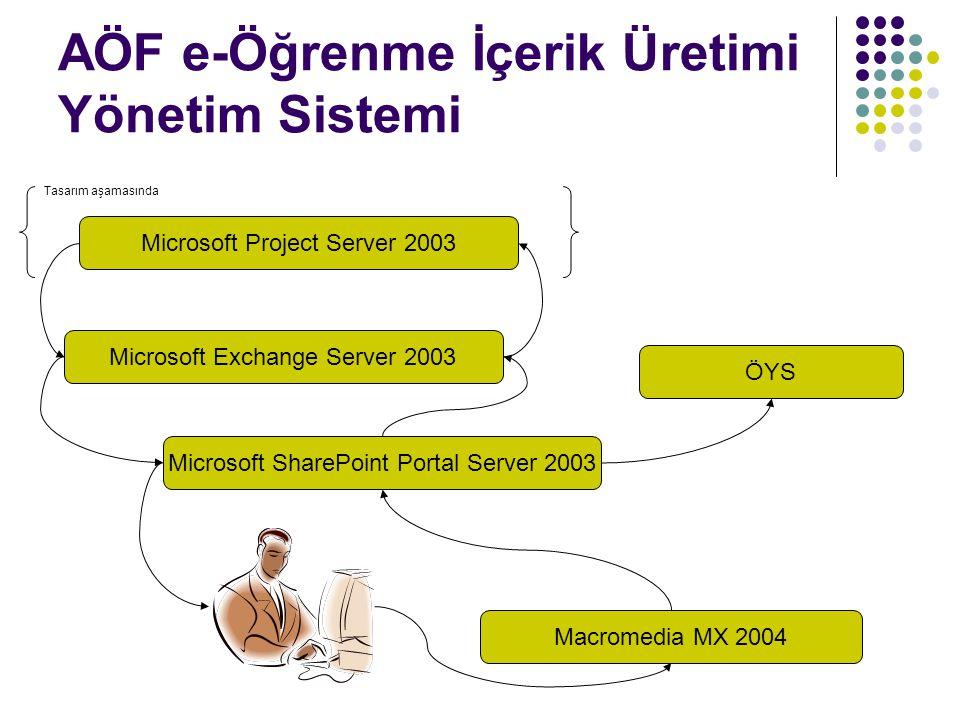 AÖF e-Öğrenme İçerik Üretimi Yönetim Sistemi Microsoft Project Server 2003 Microsoft Exchange Server 2003 Microsoft SharePoint Portal Server 2003 Macr