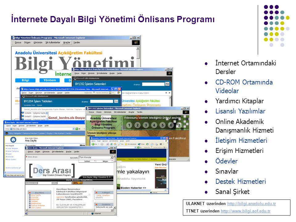 İnternete Dayalı Bilgi Yönetimi Önlisans Programı İnternet Ortamındaki Dersler CD-ROM Ortamında Videolar Yardımcı Kitaplar Lisanslı Yazılımlar Online