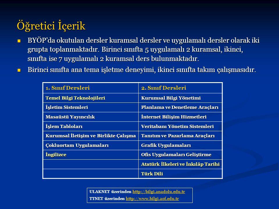 Erişim Hizmetleri ULAKNET üzerinden http://bilgi.anadolu.edu.trhttp://bilgi.anadolu.edu.tr TTNET üzerinden http://www.bilgi.aof.edu.trhttp://www.bilgi.aof.edu.tr E-öğrenme portalı (http://eogrenme.aof.edu.tr) E-öğrenme portalı (http://eogrenme.aof.edu.tr)http://eogrenme.aof.edu.tr Programa kayıtlı öğrencilerin kişisel sayfalarını ziyaret etmek, Programa kayıtlı öğrencilerin kişisel sayfalarını ziyaret etmek, ftp://ftp.aof.edu.tr adresinden dosya indirebilmek, ftp://ftp.aof.edu.tr adresinden dosya indirebilmek, ftp://ftp.aof.edu.tr Dosya alma/verme amacıyla kullanılan http://www.bilgi.aof.edu.tr/public adresinden ortak klasörlere erişebilmek, Dosya alma/verme amacıyla kullanılan http://www.bilgi.aof.edu.tr/public adresinden ortak klasörlere erişebilmek, http://www.bilgi.aof.edu.tr/public Uygulamalarda kullanmak amacıyla hazırlanan web klasörüne erişebilmek, http://www.bilgi.aof.edu.tr/WebDaw Uygulamalarda kullanmak amacıyla hazırlanan web klasörüne erişebilmek, http://www.bilgi.aof.edu.tr/WebDaw http://www.bilgi.aof.edu.tr/WebDaw Anadolu Üniversitesinin kütüphanesine (http://www.kdm.anadolu.edu.tr) girerek tarama yapabilmek olarak özetlenebilir.
