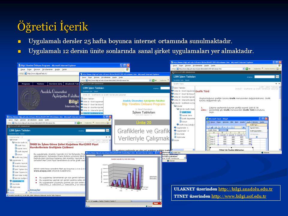 ULAKNET üzerinden http://bilgi.anadolu.edu.trhttp://bilgi.anadolu.edu.tr TTNET üzerinden http://www.bilgi.aof.edu.trhttp://www.bilgi.aof.edu.tr İki yıl boyunca birinci sınıfta 25 ödev, ikinci sınıfta 28 ödev olmak üzere toplam 53 ödev verilmektedir.