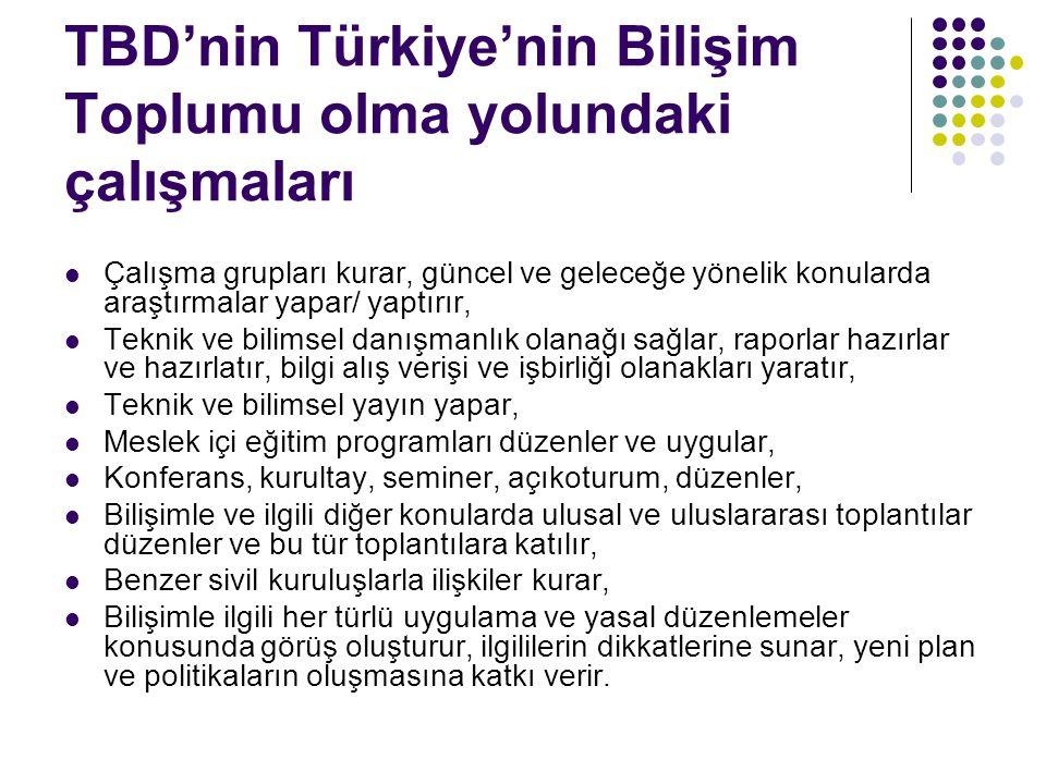 TBD'nin Türkiye'nin Bilişim Toplumu olma yolundaki çalışmaları Çalışma grupları kurar, güncel ve geleceğe yönelik konularda araştırmalar yapar/ yaptır