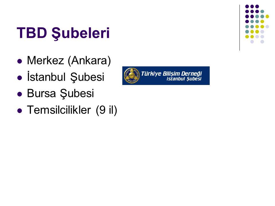 TBD Şubeleri Merkez (Ankara) İstanbul Şubesi Bursa Şubesi Temsilcilikler (9 il)