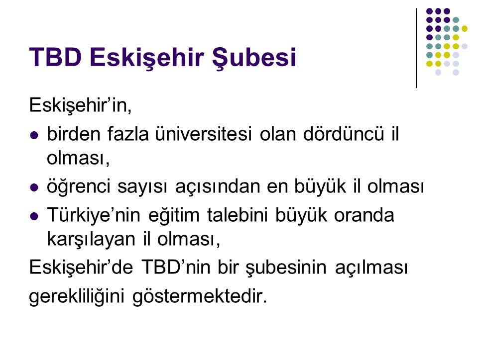 Eskişehir'in, birden fazla üniversitesi olan dördüncü il olması, öğrenci sayısı açısından en büyük il olması Türkiye'nin eğitim talebini büyük oranda