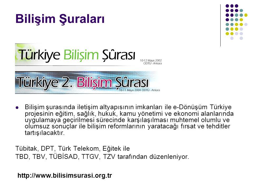 Bilişim Şuraları Bilişim şurasında iletişim altyapısının imkanları ile e-Dönüşüm Türkiye projesinin eğitim, sağlık, hukuk, kamu yönetimi ve ekonomi al