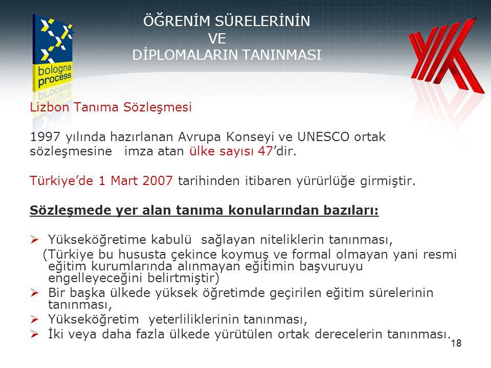 18 ÖĞRENİM SÜRELERİNİN VE DİPLOMALARIN TANINMASI Lizbon Tanıma Sözleşmesi 1997 yılında hazırlanan Avrupa Konseyi ve UNESCO ortak sözleşmesine imza atan ülke sayısı 47'dir.