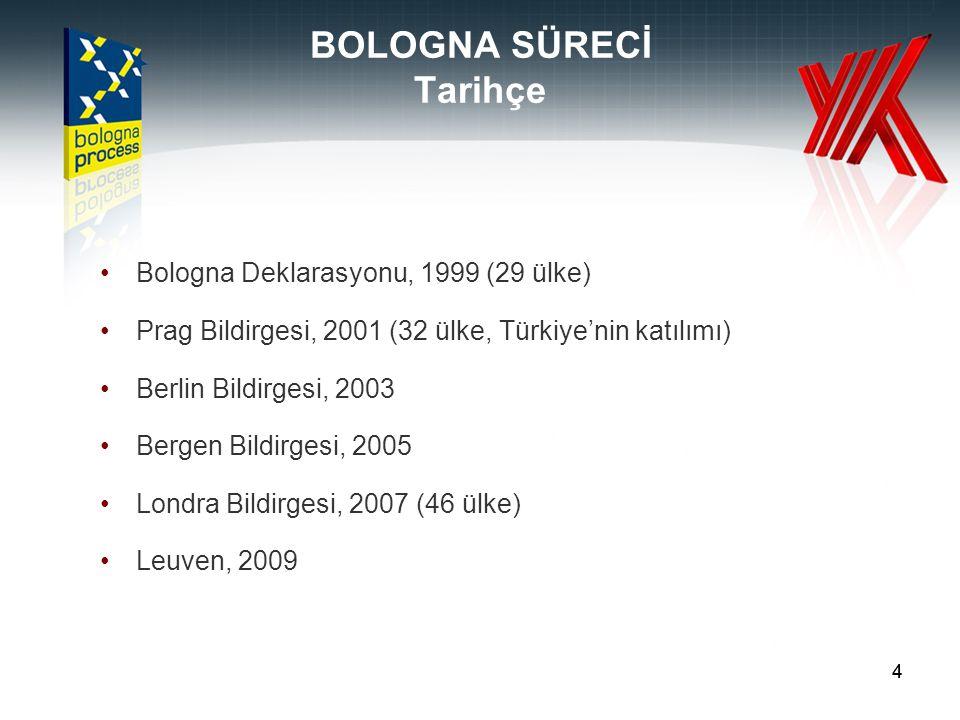 35 BOLOGNA KARNESİ-2009 DERECE SİSTEMİNİN UYGULANMASI 1.