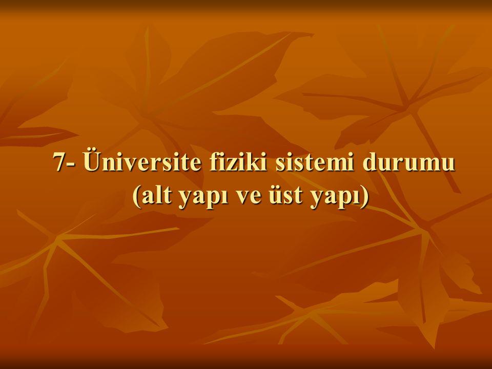 7- Üniversite fiziki sistemi durumu (alt yapı ve üst yapı) 7- Üniversite fiziki sistemi durumu (alt yapı ve üst yapı)