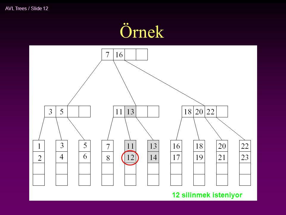 AVL Trees / Slide 12 Örnek 12 silinmek isteniyor