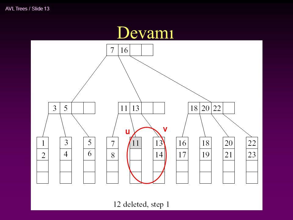 AVL Trees / Slide 13 Devamı u v
