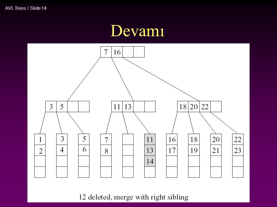 AVL Trees / Slide 14 Devamı