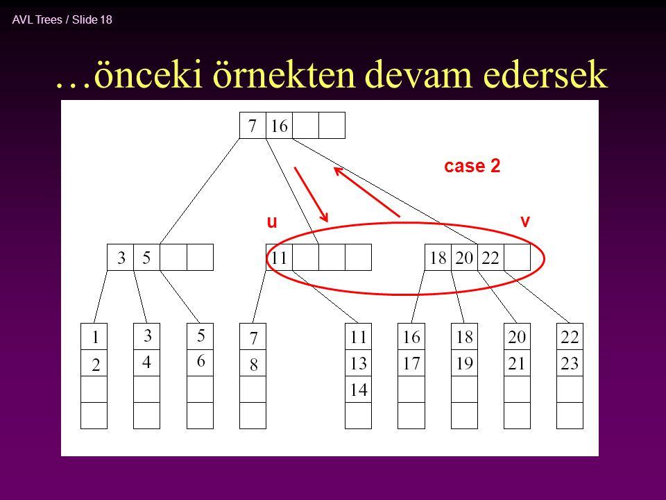 AVL Trees / Slide 18 …önceki örnekten devam edersek u v case 2