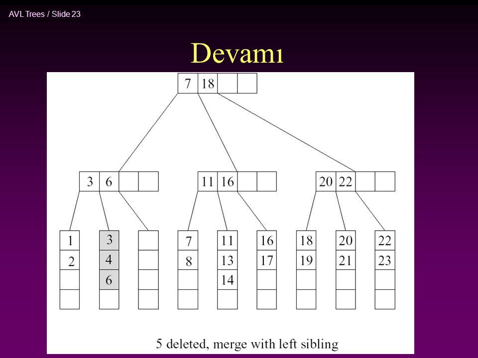 AVL Trees / Slide 23 Devamı