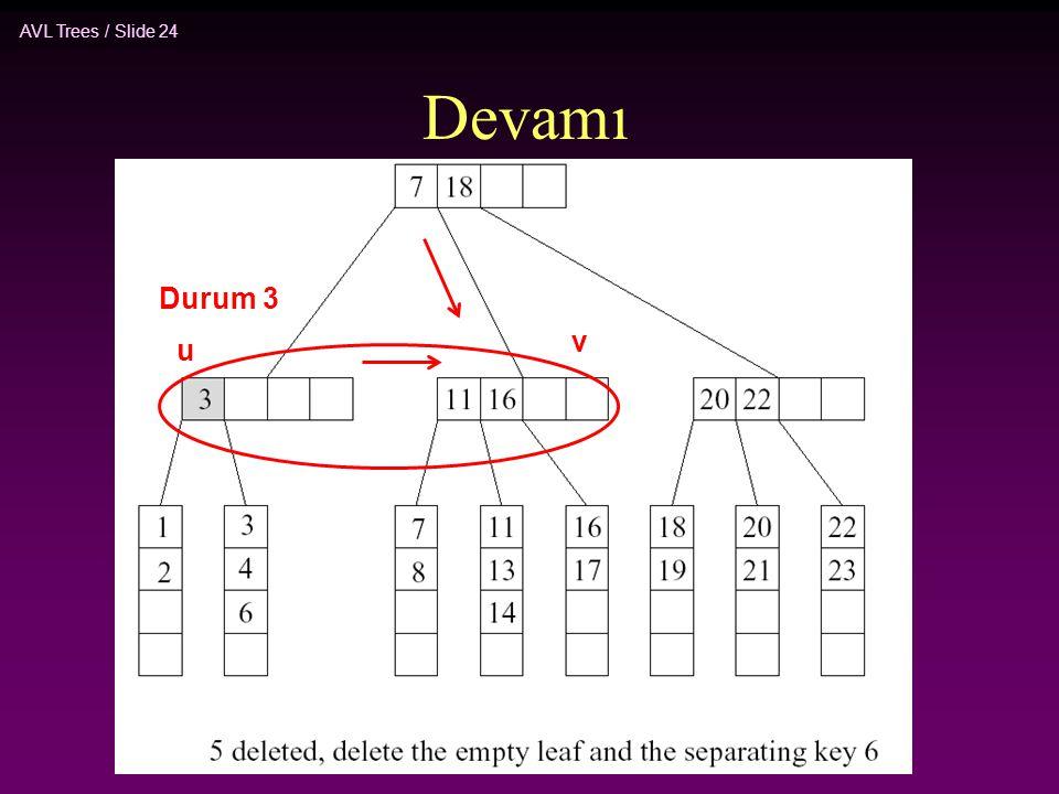 AVL Trees / Slide 24 Devamı u v Durum 3
