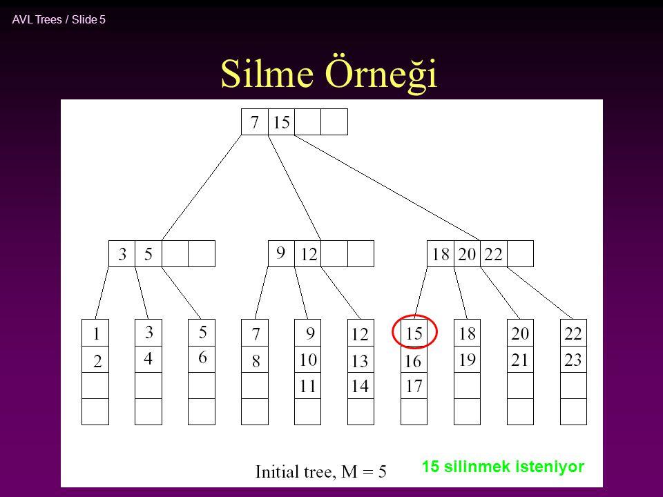 AVL Trees / Slide 16 İç bir düğümden bir anahtarın silinmesi * Farzedelim ki iç düğüm u'dan bir anahtar silindi ve u' daki anahtar sayısı  M/2  -1 'den az oldu.