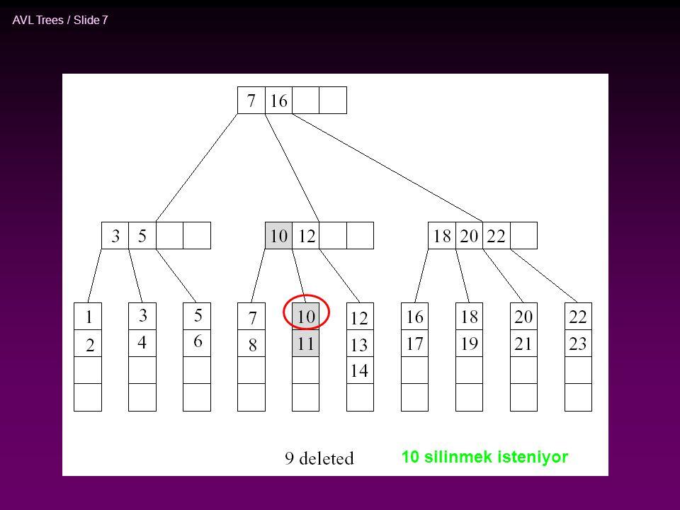 AVL Trees / Slide 7 10 silinmek isteniyor
