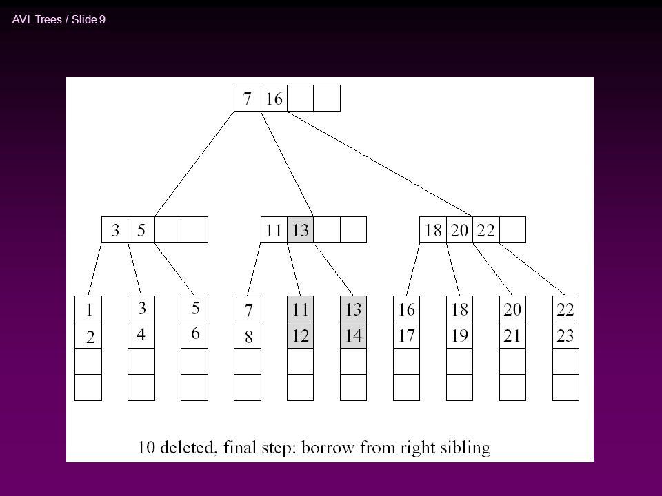 AVL Trees / Slide 10 İki yaprağın birleştirilmesi * En az  M/2  kadar anahtarı olmayan iki kardeş birleştirilir.