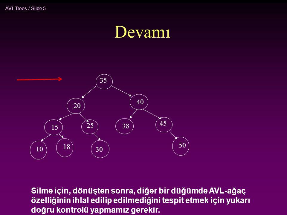 AVL Trees / Slide 5 Devamı 20 15 10 25 35 40 38 30 50 45 18 Silme için, dönüşten sonra, diğer bir düğümde AVL-ağaç özelliğinin ihlal edilip edilmediği