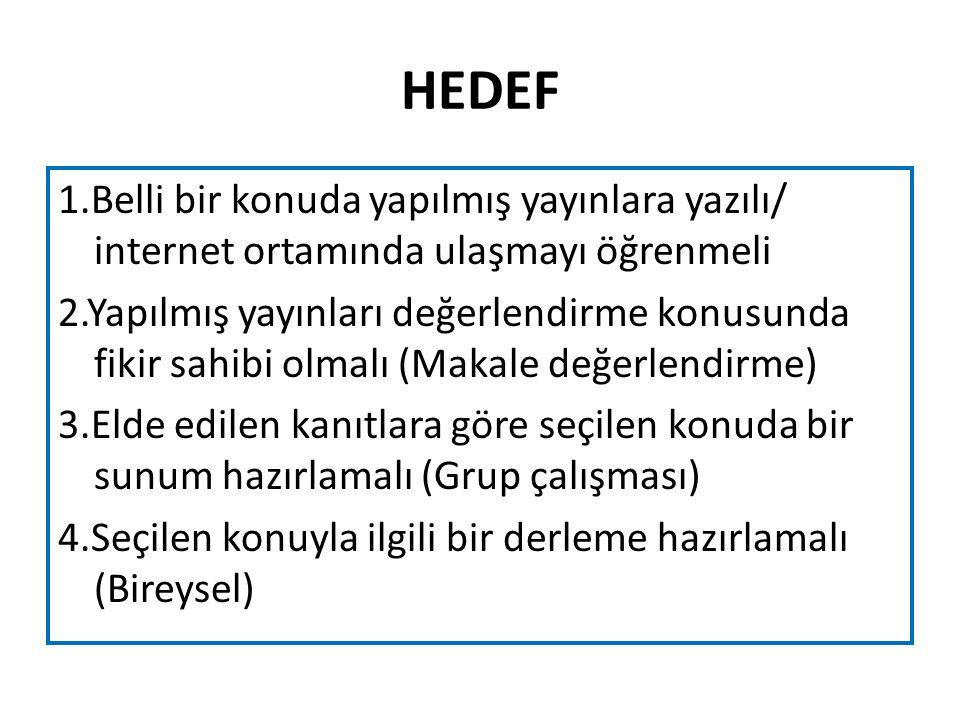 HEDEF 1.Belli bir konuda yapılmış yayınlara yazılı/ internet ortamında ulaşmayı öğrenmeli 2.Yapılmış yayınları değerlendirme konusunda fikir sahibi olmalı (Makale değerlendirme) 3.Elde edilen kanıtlara göre seçilen konuda bir sunum hazırlamalı (Grup çalışması) 4.Seçilen konuyla ilgili bir derleme hazırlamalı (Bireysel)