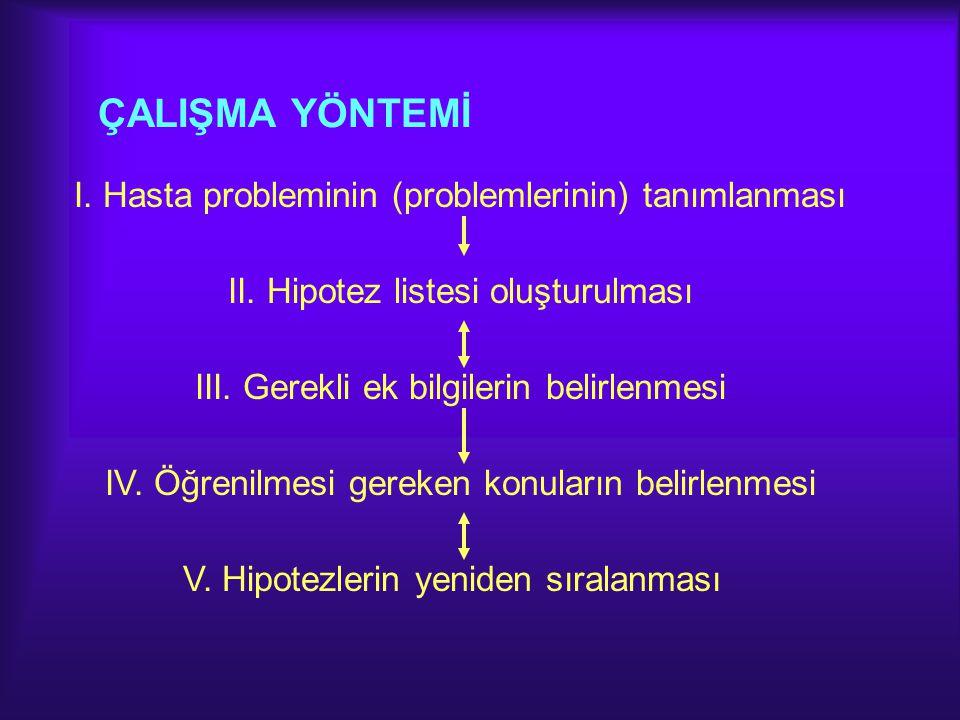 ÇALIŞMA YÖNTEMİ II. Hipotez listesi oluşturulması I. Hasta probleminin (problemlerinin) tanımlanması III. Gerekli ek bilgilerin belirlenmesi IV. Öğren