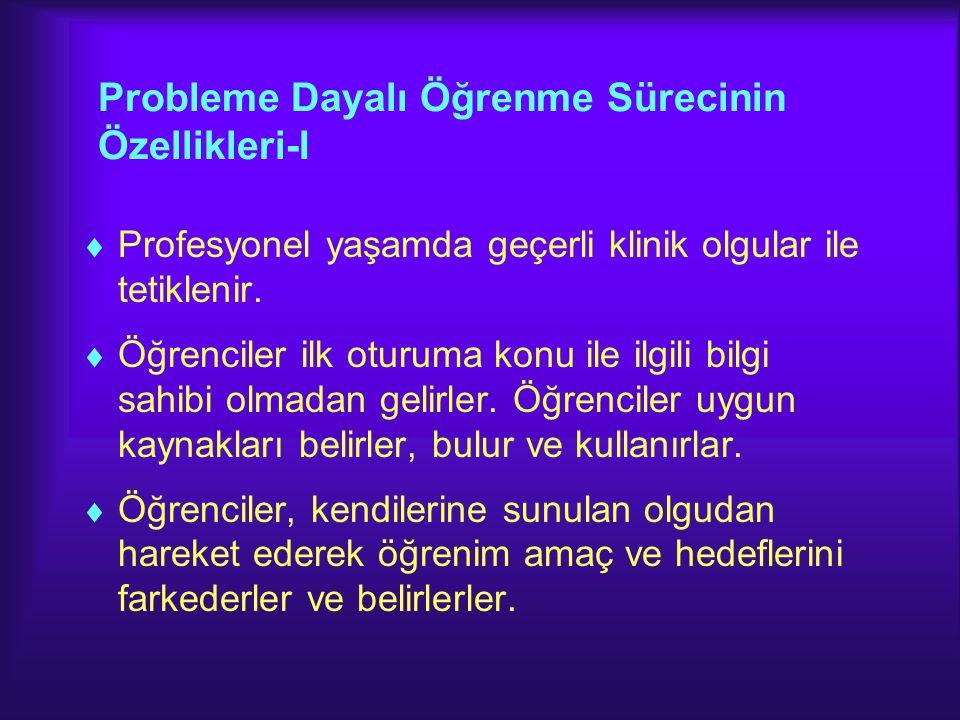 EĞİTİM ORTAMI TV/Video Y2Y2 Y2Y2 KT YTYT