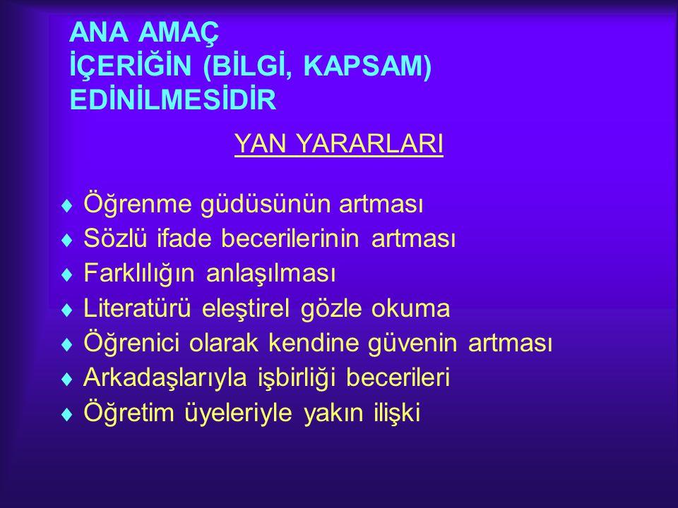 ÇALIŞMA YÖNTEMİ II.Hipotez listesi oluşturulması I.
