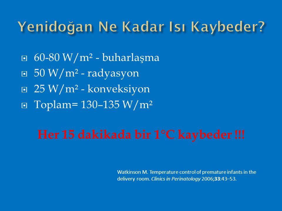  60-80 W/m² - buharlaşma  50 W/m² - radyasyon  25 W/m² - konveksiyon  Toplam= 130–135 W/m² Watkinson M.