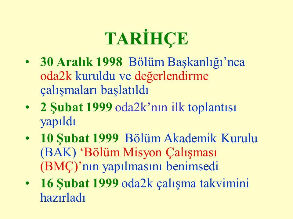 TARİHÇE 30 Aralık 1998 Bölüm Başkanlığı'nca oda2k kuruldu ve değerlendirme çalışmaları başlatıldı 2 Şubat 1999 oda2k'nın ilk toplantısı yapıldı 10 Şub