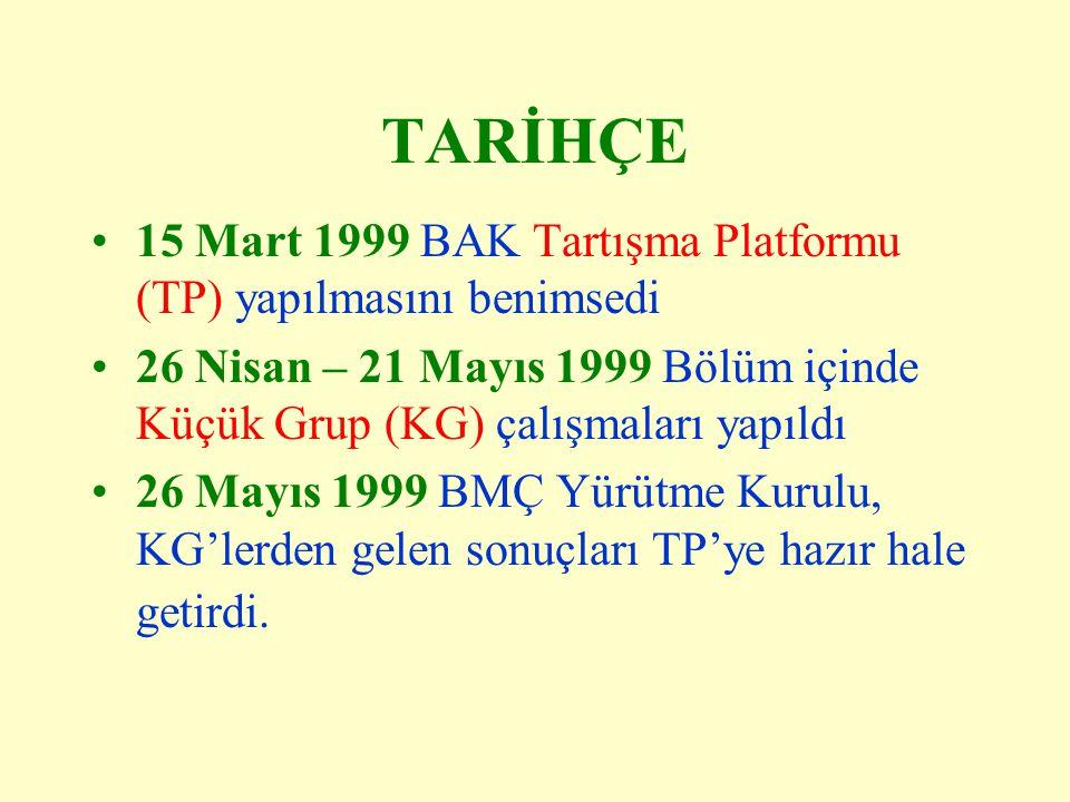 TARİHÇE 15 Mart 1999 BAK Tartışma Platformu (TP) yapılmasını benimsedi 26 Nisan – 21 Mayıs 1999 Bölüm içinde Küçük Grup (KG) çalışmaları yapıldı 26 Ma