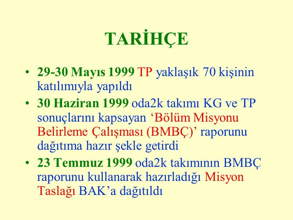 TARİHÇE 29-30 Mayıs 1999 TP yaklaşık 70 kişinin katılımıyla yapıldı 30 Haziran 1999 oda2k takımı KG ve TP sonuçlarını kapsayan 'Bölüm Misyonu Belirlem