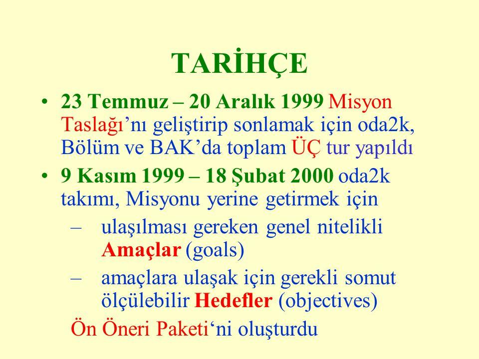 TARİHÇE 23 Temmuz – 20 Aralık 1999 Misyon Taslağı'nı geliştirip sonlamak için oda2k, Bölüm ve BAK'da toplam ÜÇ tur yapıldı 9 Kasım 1999 – 18 Şubat 200