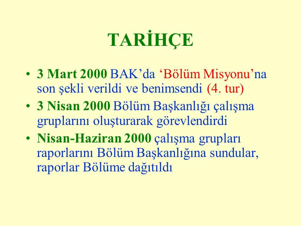 3 Mart 2000 BAK'da 'Bölüm Misyonu'na son şekli verildi ve benimsendi (4. tur) 3 Nisan 2000 Bölüm Başkanlığı çalışma gruplarını oluşturarak görevlendir