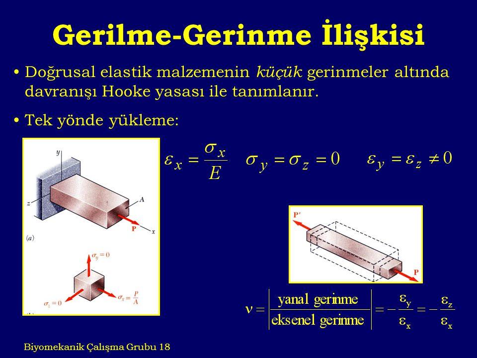 Gerilme-Gerinme İlişkisi Biyomekanik Çalışma Grubu 18 Doğrusal elastik malzemenin küçük gerinmeler altında davranışı Hooke yasası ile tanımlanır. Tek