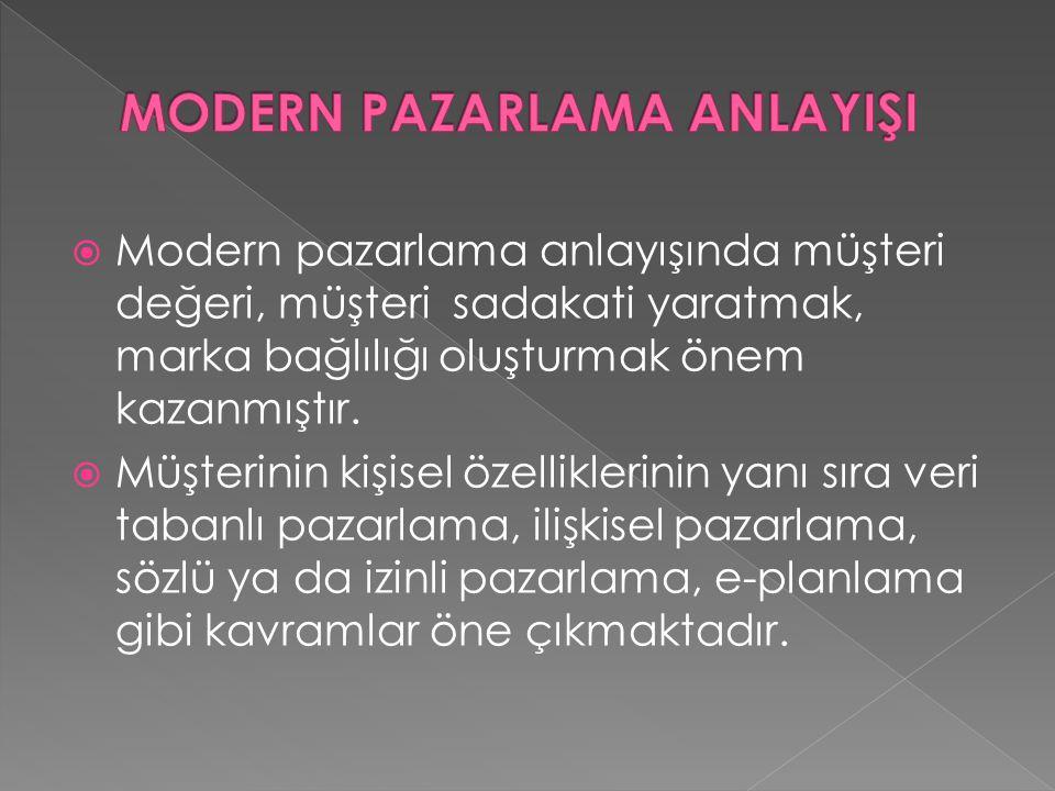  Modern pazarlama anlayışında müşteri değeri, müşteri sadakati yaratmak, marka bağlılığı oluşturmak önem kazanmıştır.