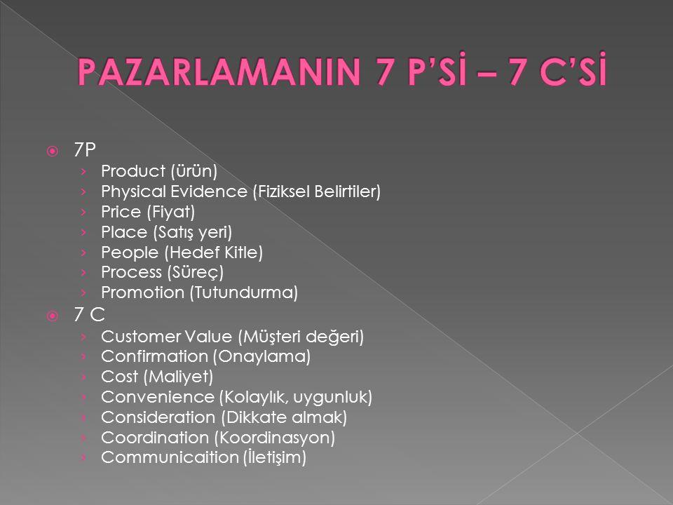  7P › Product (ürün) › Physical Evidence (Fiziksel Belirtiler) › Price (Fiyat) › Place (Satış yeri) › People (Hedef Kitle) › Process (Süreç) › Promot