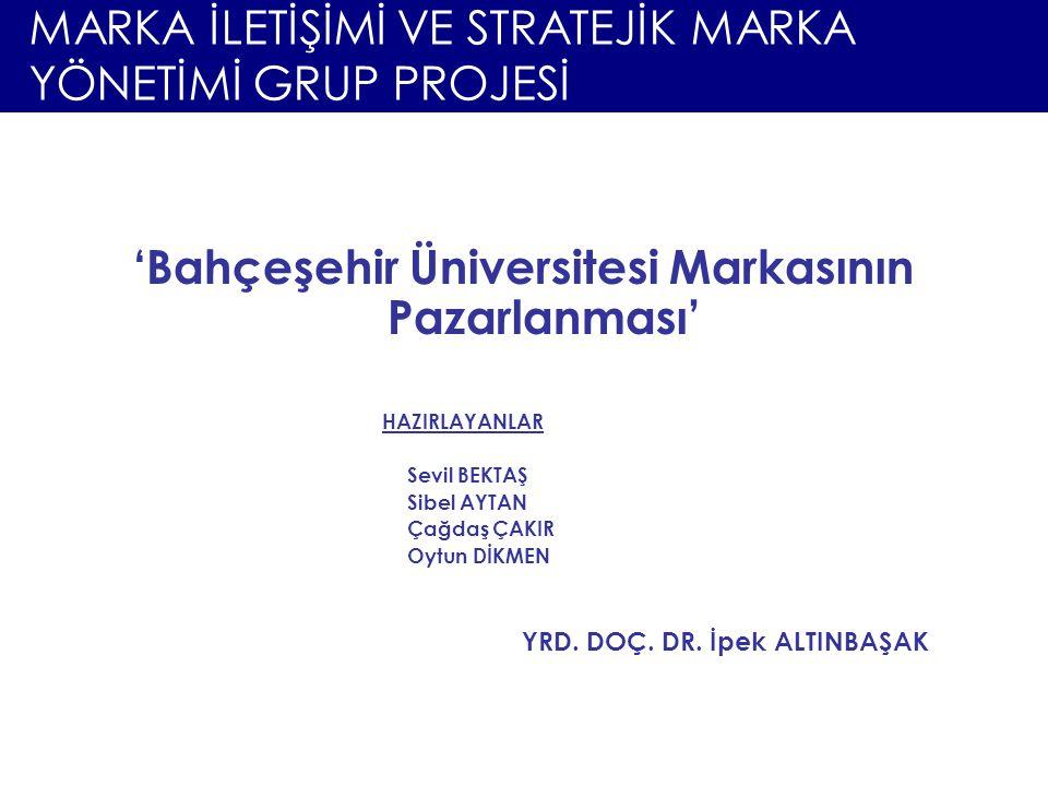 İÇERİK  Bahçeşehir Üniversitesi Markasının Tanımı  Projede Kullanılacak Araştırma Yöntemleri  Bahçeşehir Üniversitesi'nin Mevcut Marka Algısı  Hedef Kitle Analizi  Sektör Analizi  Pazarlama Stratejileri  Marka Konumlandırması  Pazarlama Karması  İletişim Planı