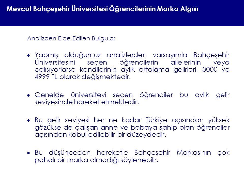 Mevcut Bahçeşehir Üniversitesi Öğrencilerinin Marka Algısı Analizden Elde Edilen Bulgular  Yapmış olduğumuz analizlerden varsayımla Bahçeşehir Üniver