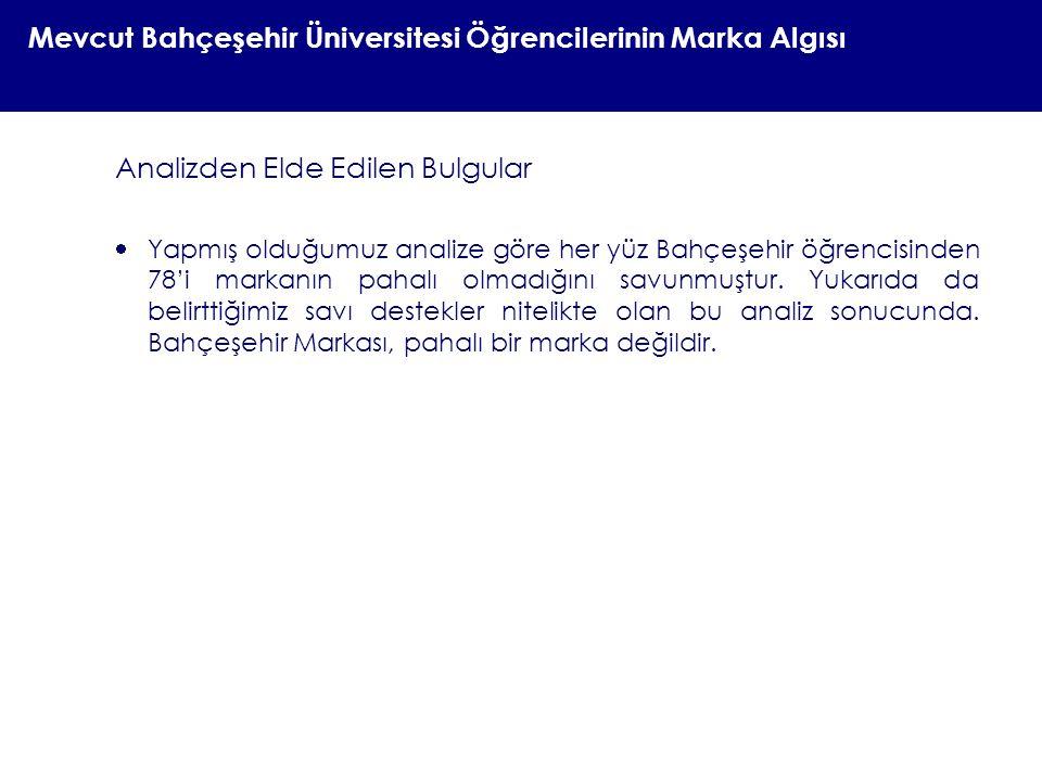 Mevcut Bahçeşehir Üniversitesi Öğrencilerinin Marka Algısı Analizden Elde Edilen Bulgular  Yapmış olduğumuz analize göre her yüz Bahçeşehir öğrencisi
