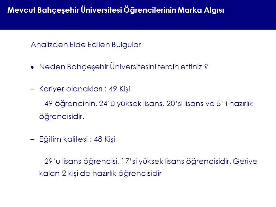 Mevcut Bahçeşehir Üniversitesi Öğrencilerinin Marka Algısı Analizden Elde Edilen Bulgular  Neden Bahçeşehir Üniversitesini tercih ettiniz ? –Kariyer