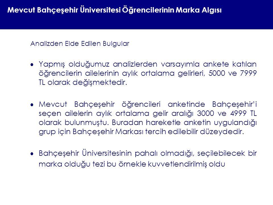 Mevcut Bahçeşehir Üniversitesi Öğrencilerinin Marka Algısı Analizden Elde Edilen Bulgular  Yapmış olduğumuz analizlerden varsayımla ankete katılan öğ